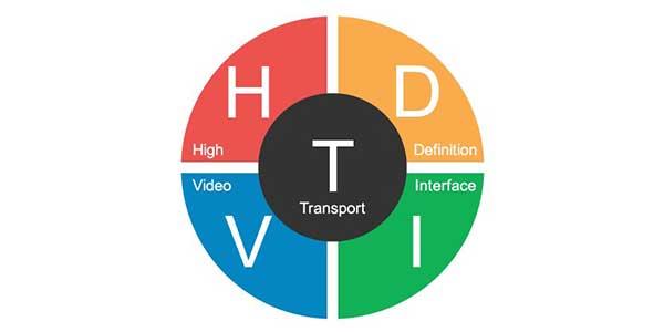 دوربین مدار بسته HDTVI