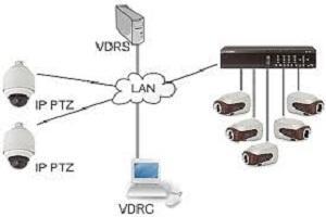 دوربین مدار بسته IP
